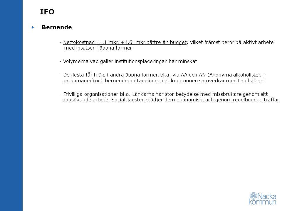 IFO Beroende. - Nettokostnad 11,1 mkr, +4,6 mkr bättre än budget, vilket främst beror på aktivt arbete med insatser i öppna former.