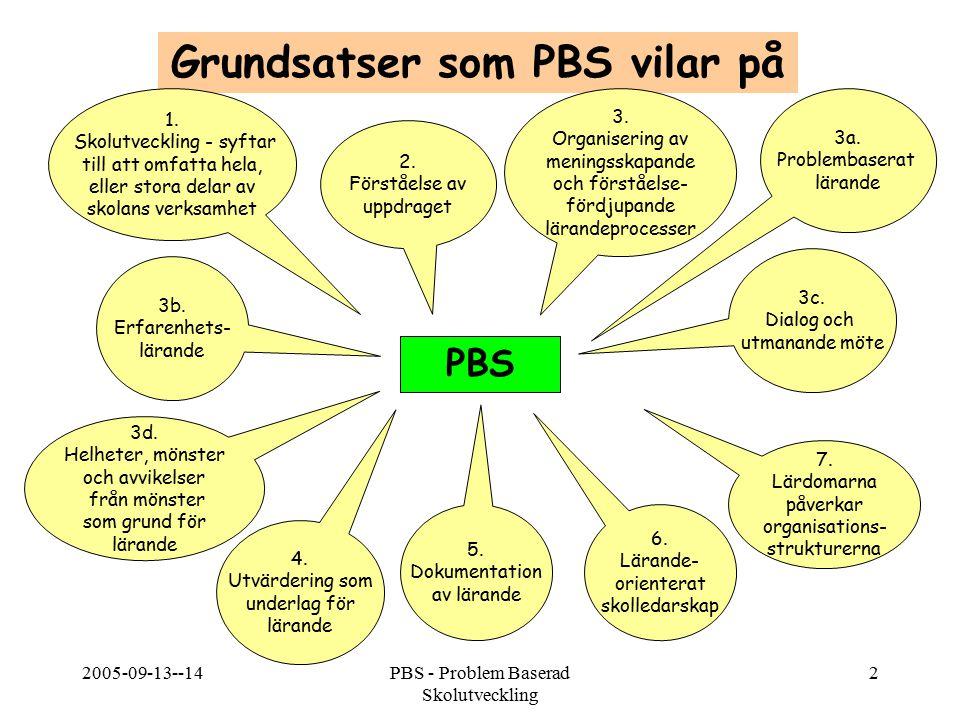 Grundsatser som PBS vilar på