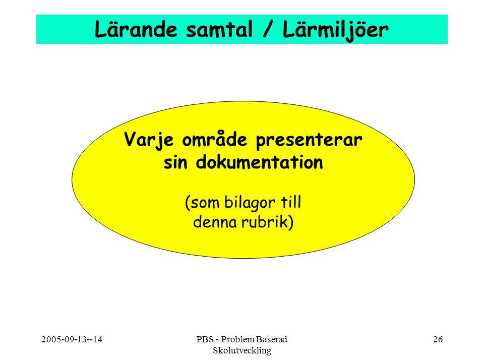 Lärande samtal / Lärmiljöer Varje område presenterar