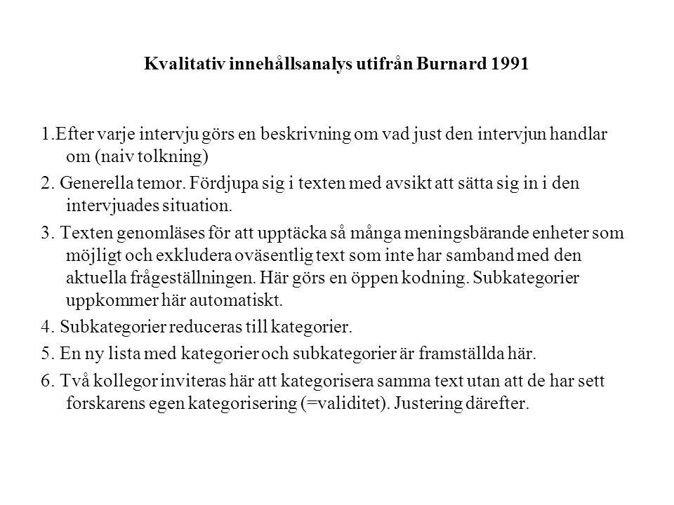 Kvalitativ innehållsanalys utifrån Burnard 1991