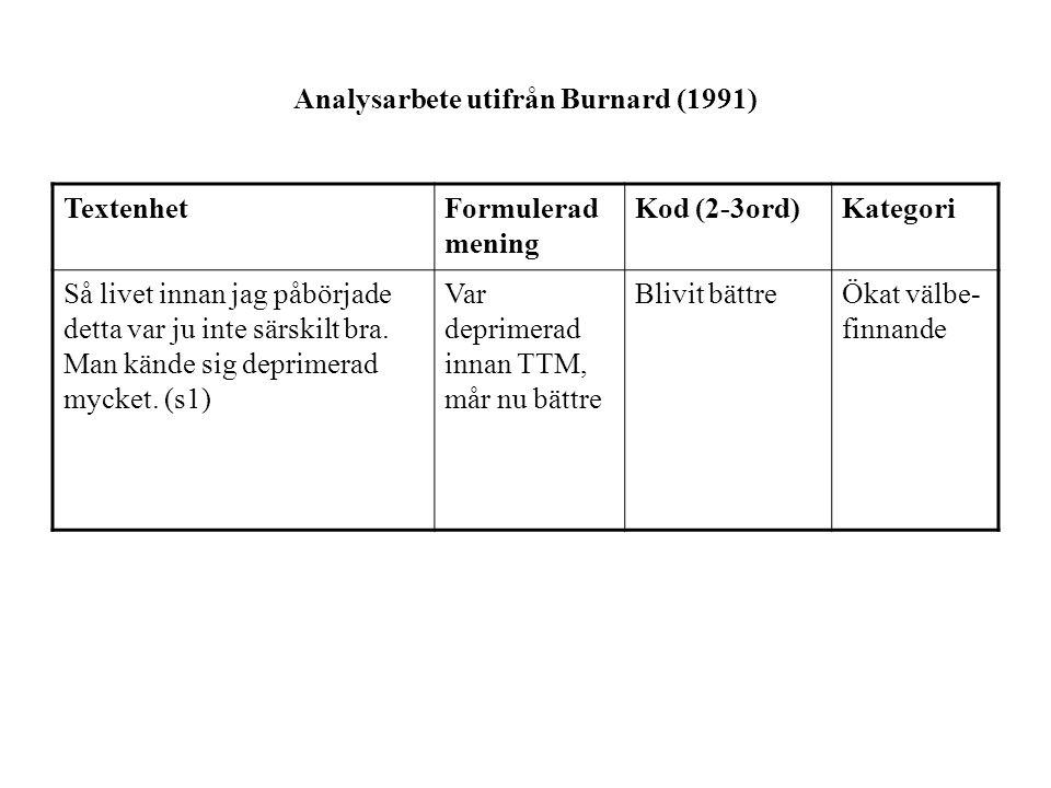 Analysarbete utifrån Burnard (1991)