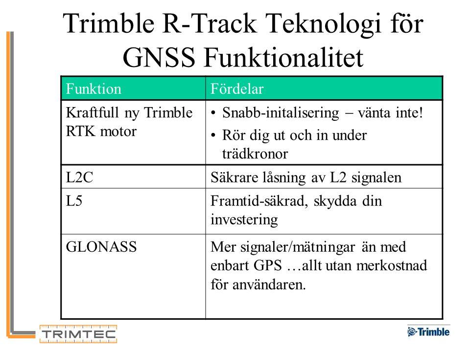 Trimble R-Track Teknologi för GNSS Funktionalitet