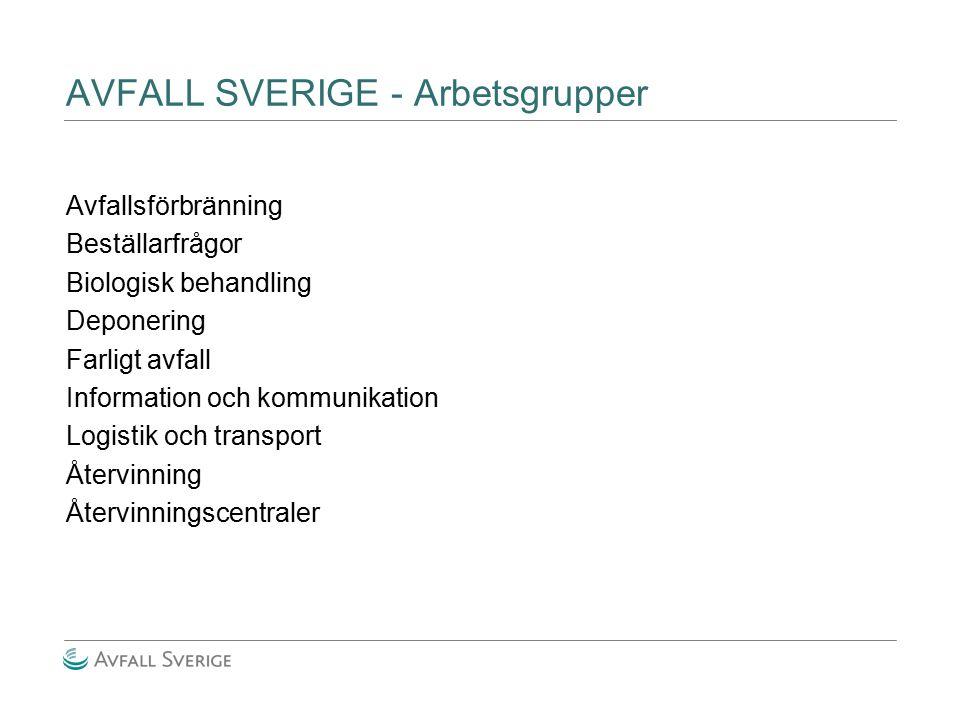 AVFALL SVERIGE - Arbetsgrupper