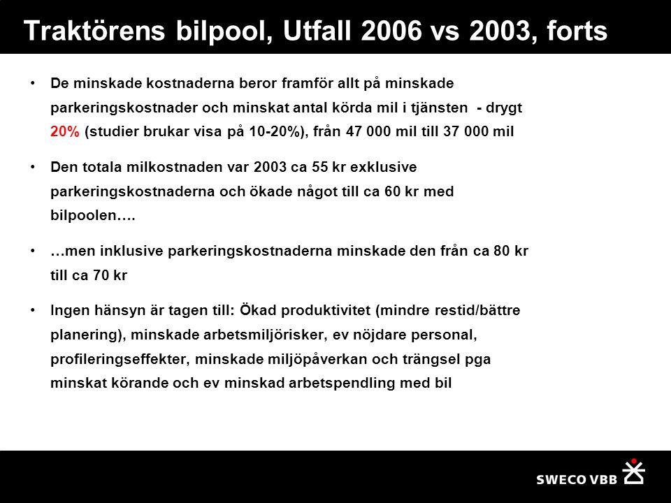 Traktörens bilpool, Utfall 2006 vs 2003, forts