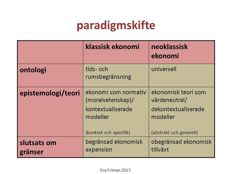 paradigmskifte klassisk ekonomi neoklassisk ekonomi ontologi