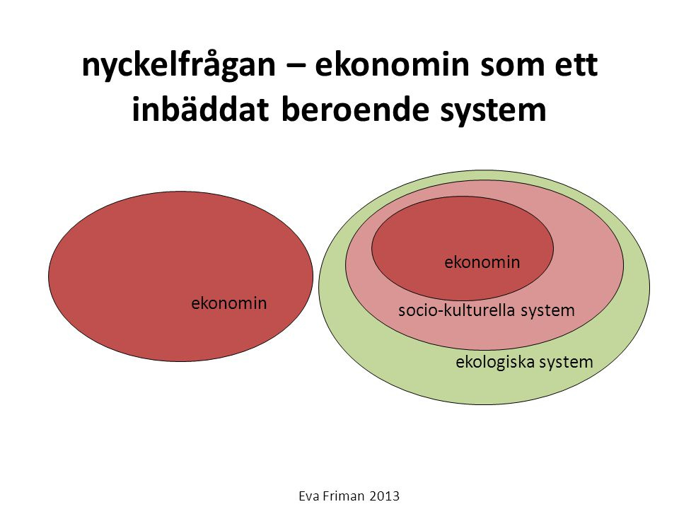 nyckelfrågan – ekonomin som ett inbäddat beroende system