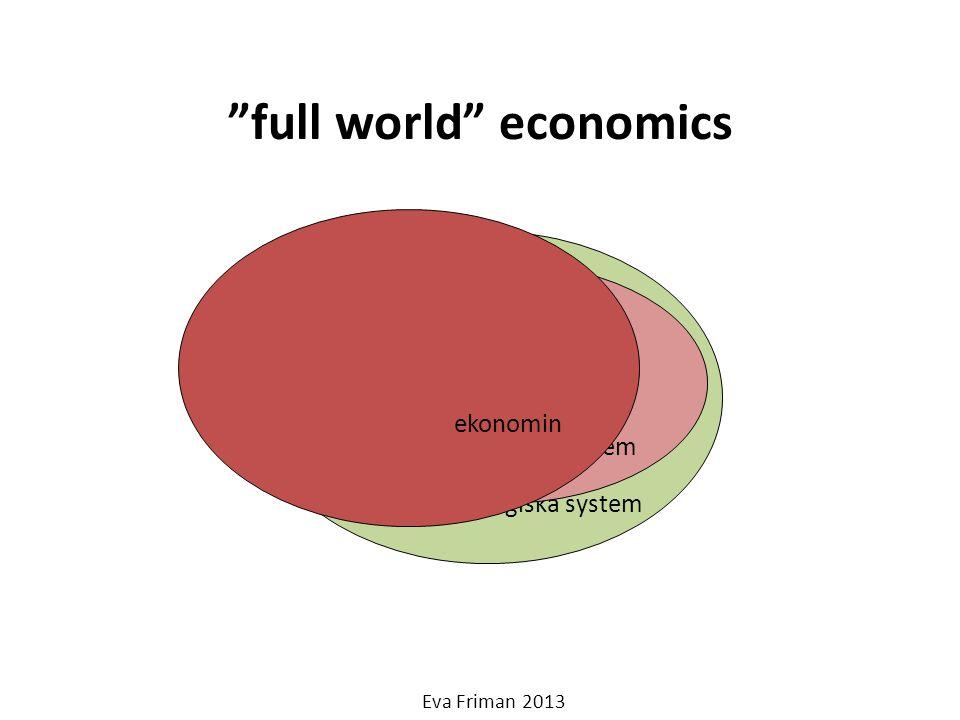 full world economics
