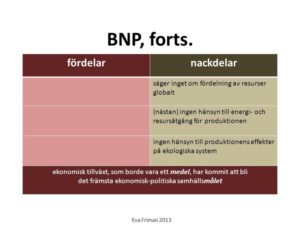 BNP, forts. fördelar nackdelar