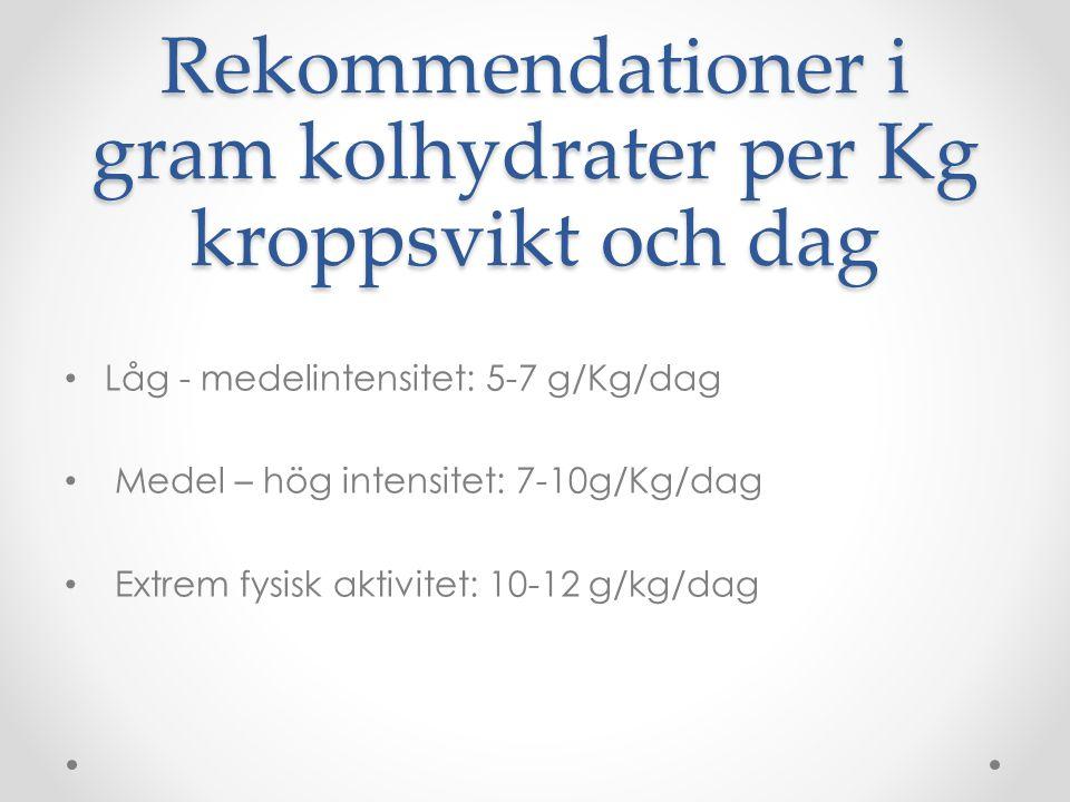 Rekommendationer i gram kolhydrater per Kg kroppsvikt och dag