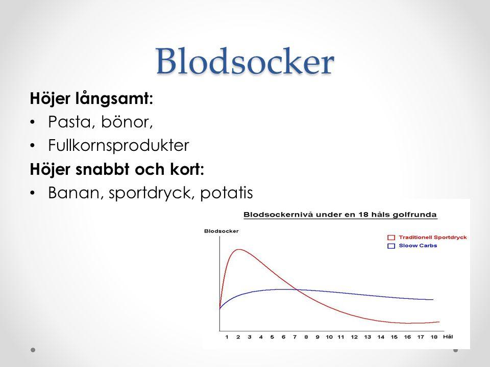Blodsocker Höjer långsamt: Pasta, bönor, Fullkornsprodukter