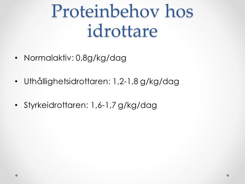 Proteinbehov hos idrottare