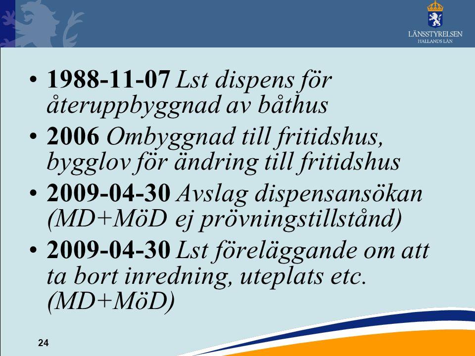 1988-11-07 Lst dispens för återuppbyggnad av båthus