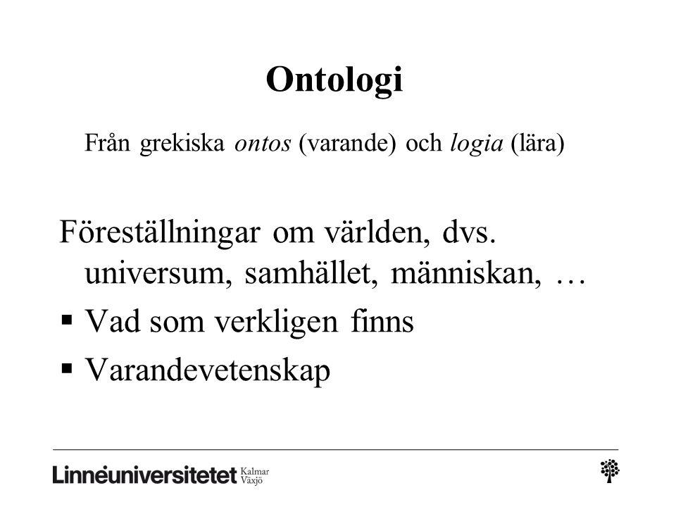 2010-03-032010-03-03 Ontologi. Från grekiska ontos (varande) och logia (lära) Föreställningar om världen, dvs. universum, samhället, människan, …