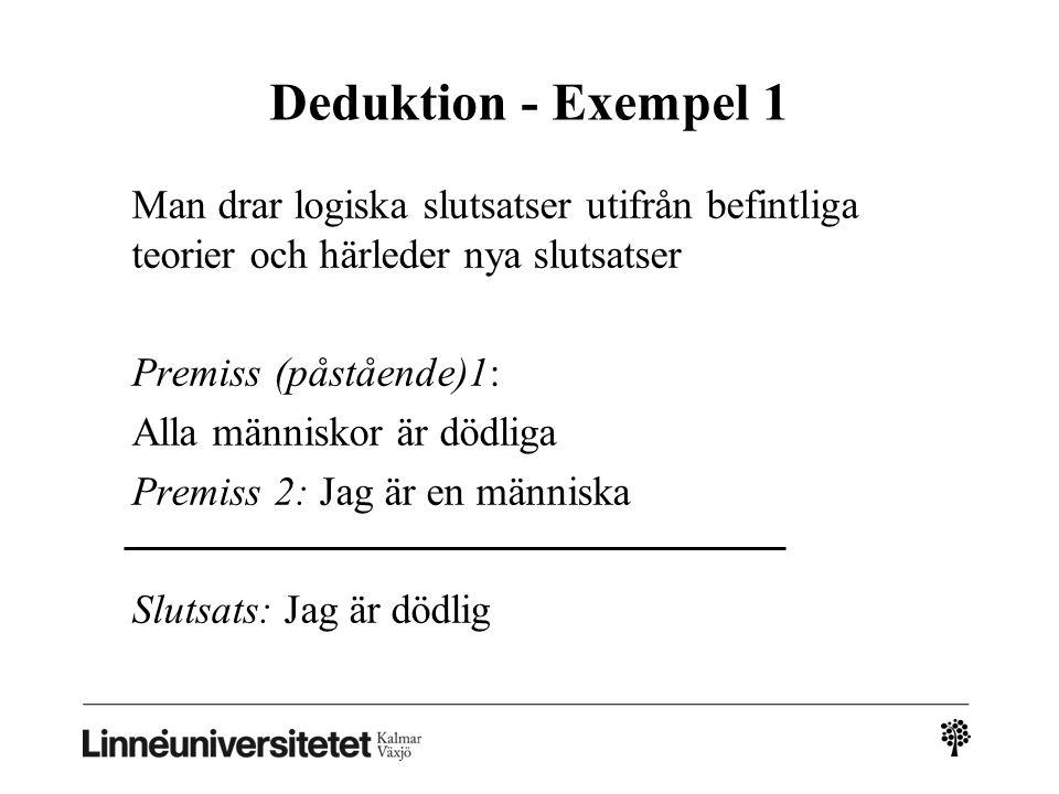 2010-03-032010-03-03 Deduktion - Exempel 1. Man drar logiska slutsatser utifrån befintliga teorier och härleder nya slutsatser.