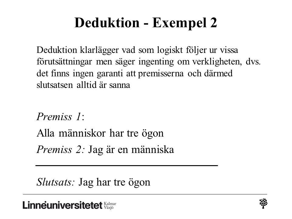Deduktion - Exempel 2 Premiss 1: Alla människor har tre ögon