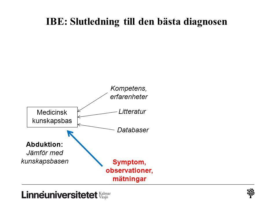 IBE: Slutledning till den bästa diagnosen