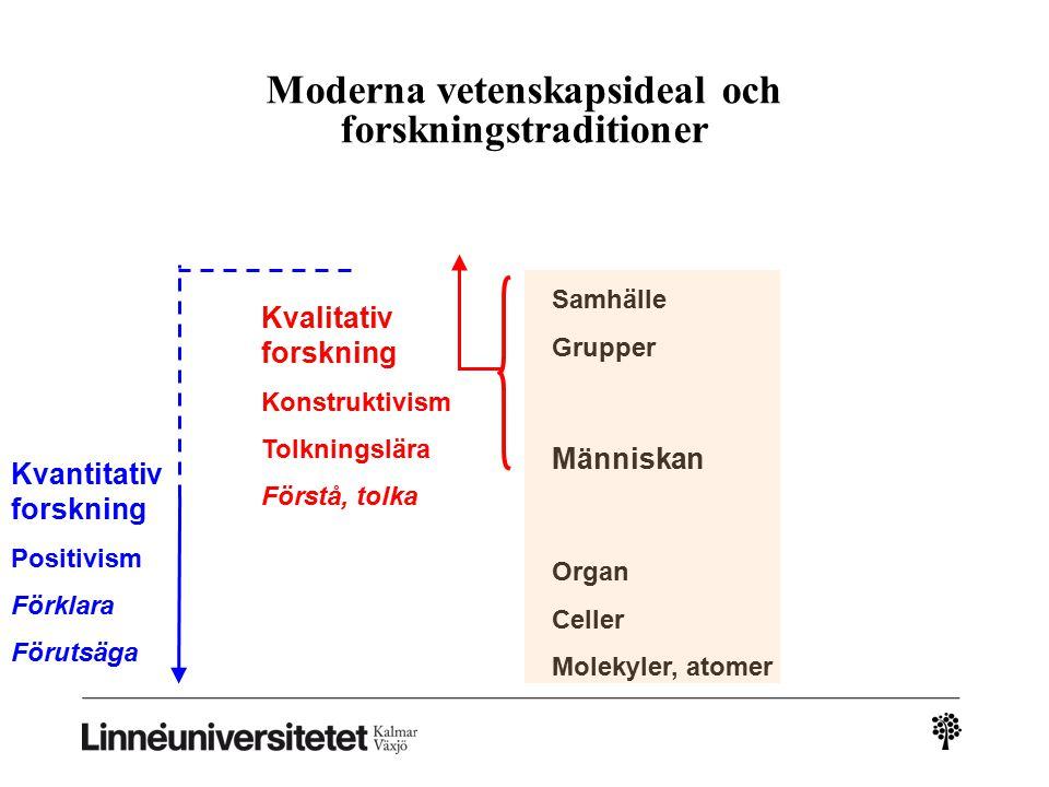 Moderna vetenskapsideal och forskningstraditioner