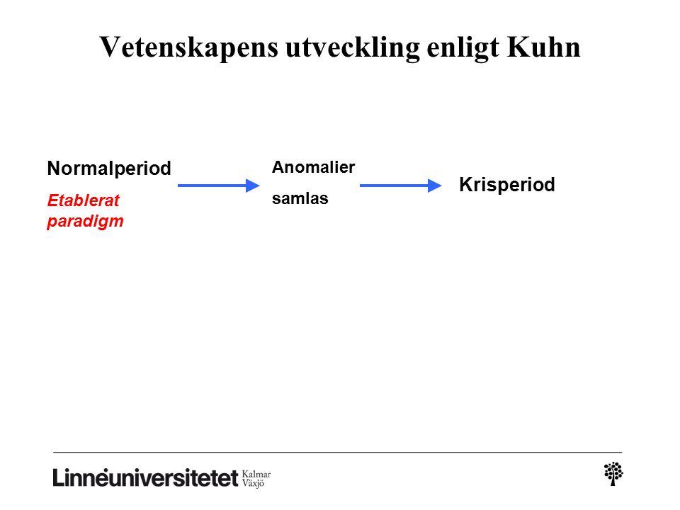 Vetenskapens utveckling enligt Kuhn