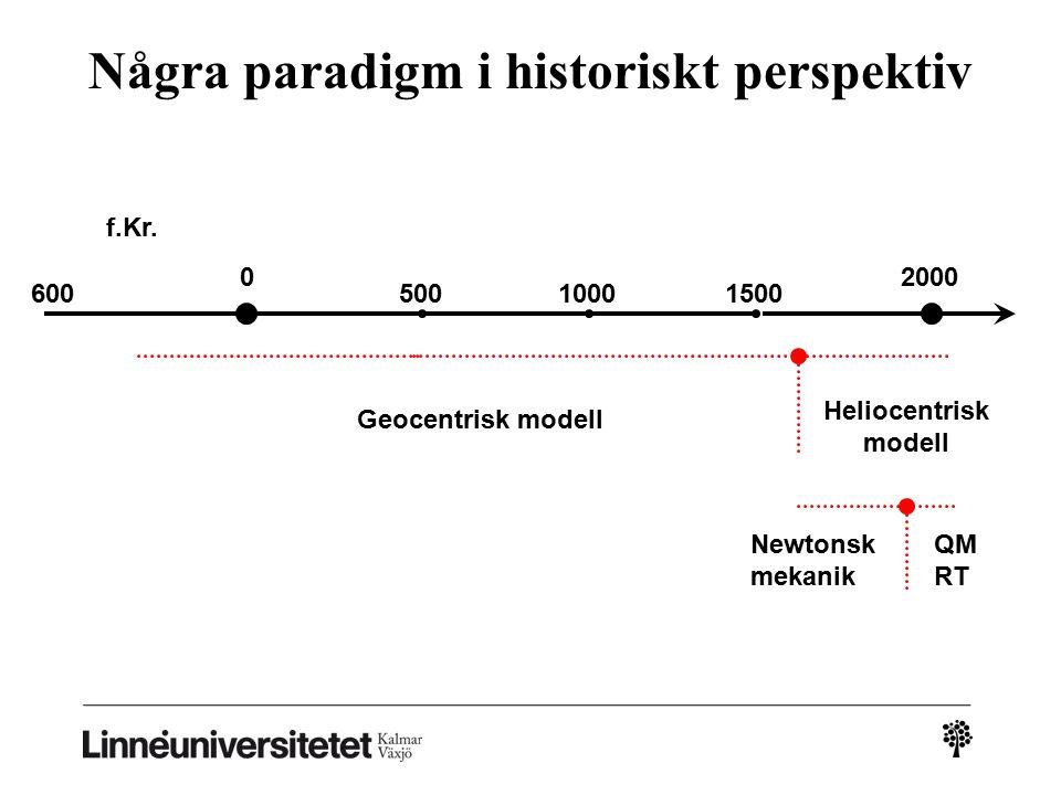 Några paradigm i historiskt perspektiv