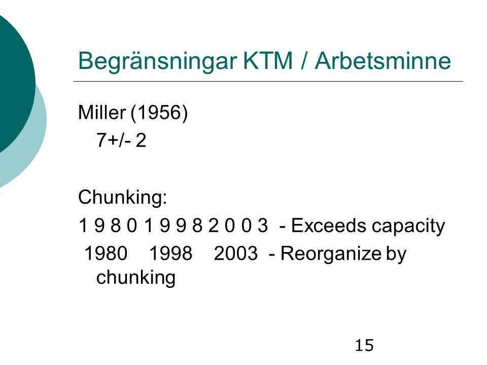 Begränsningar KTM / Arbetsminne