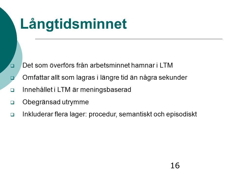 Långtidsminnet Det som överförs från arbetsminnet hamnar i LTM