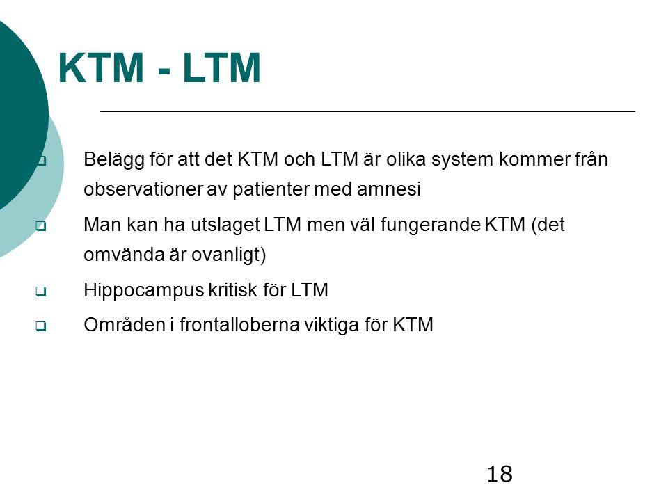 KTM - LTM Belägg för att det KTM och LTM är olika system kommer från observationer av patienter med amnesi.