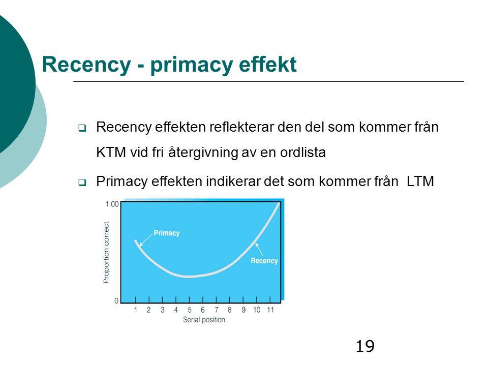 Recency - primacy effekt