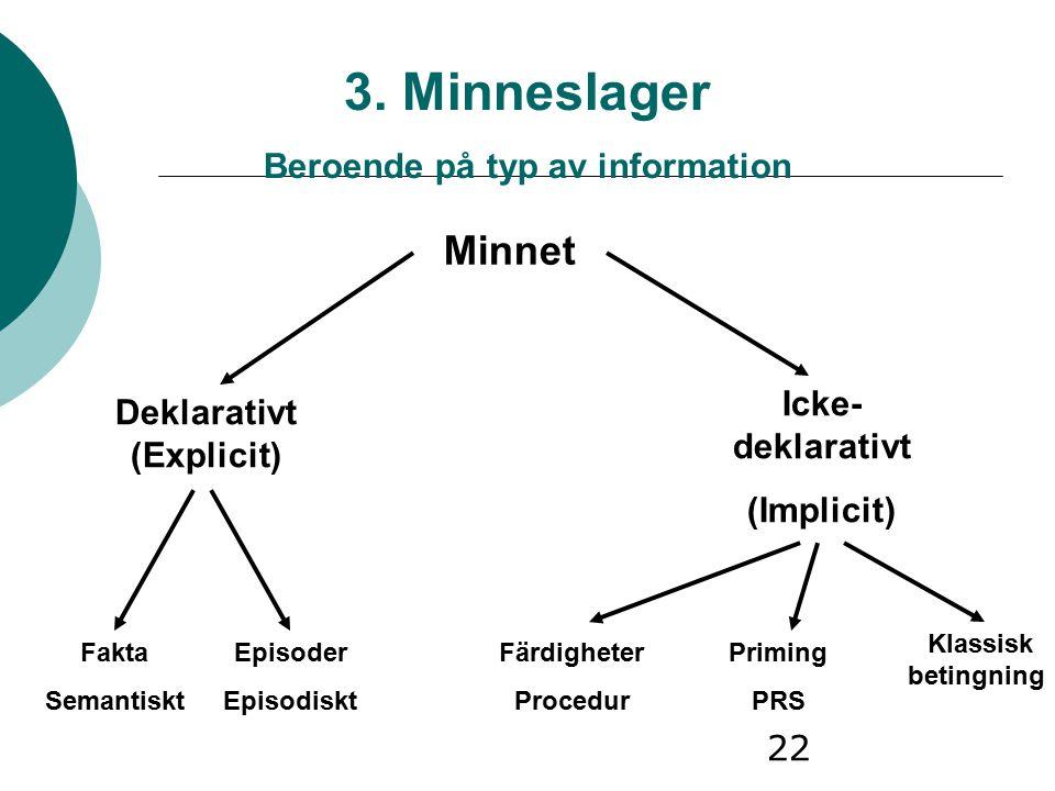 Beroende på typ av information Deklarativt (Explicit)