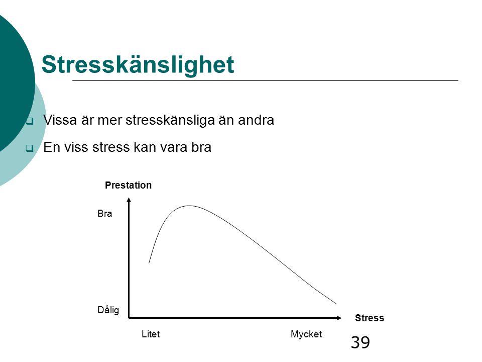 Stresskänslighet Vissa är mer stresskänsliga än andra