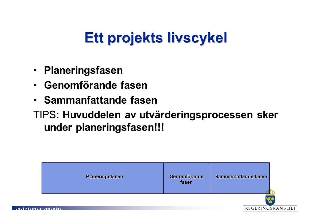 Ett projekts livscykel