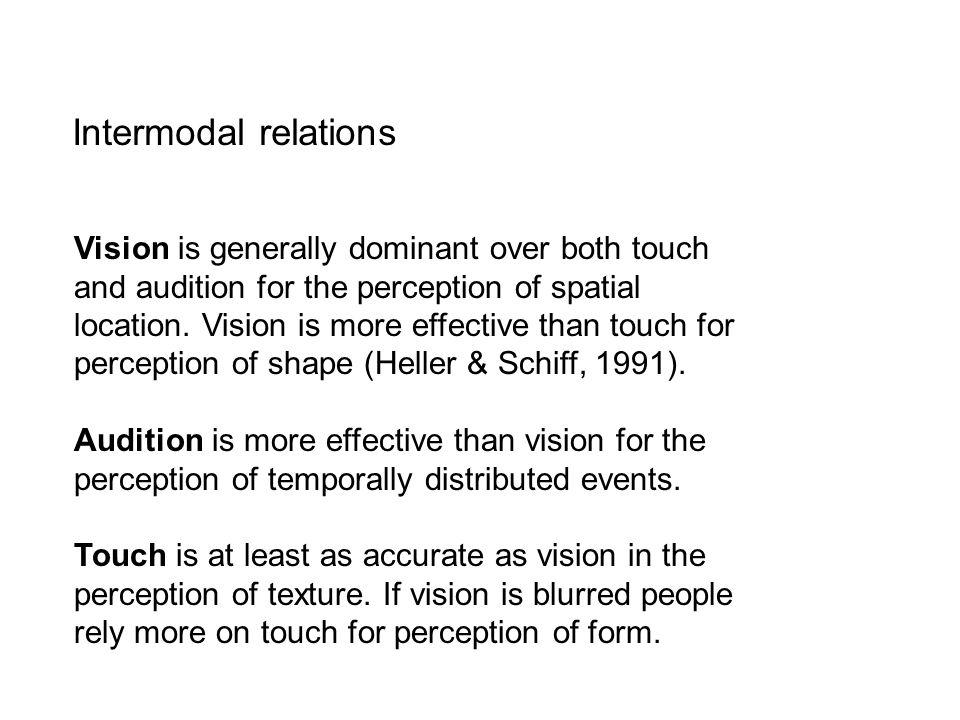 Intermodal relations