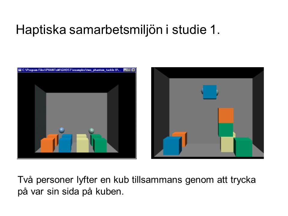 Haptiska samarbetsmiljön i studie 1.