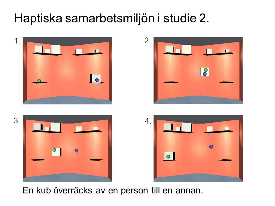 Haptiska samarbetsmiljön i studie 2.