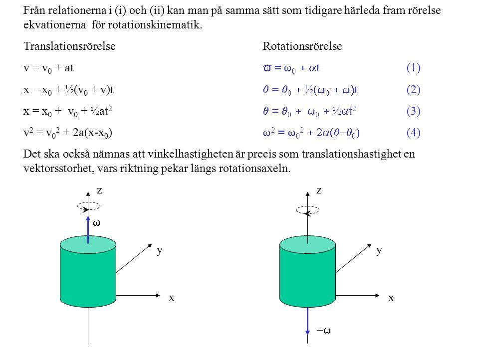 Från relationerna i (i) och (ii) kan man på samma sätt som tidigare härleda fram rörelse ekvationerna för rotationskinematik.