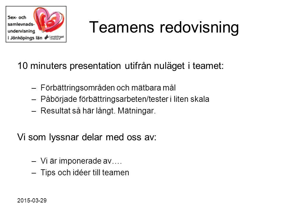 Teamens redovisning 10 minuters presentation utifrån nuläget i teamet: