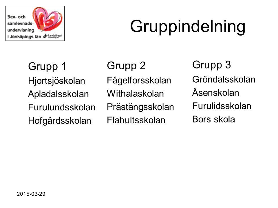 Gruppindelning Grupp 3 Grupp 2 Grupp 1 Fågelforsskolan Gröndalsskolan
