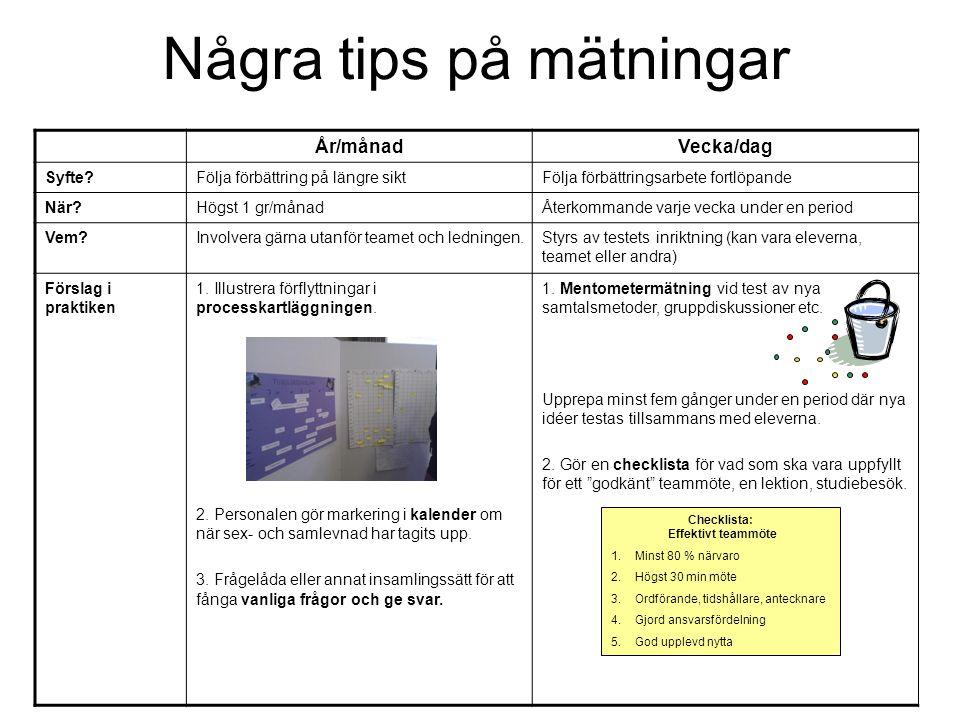 Några tips på mätningar