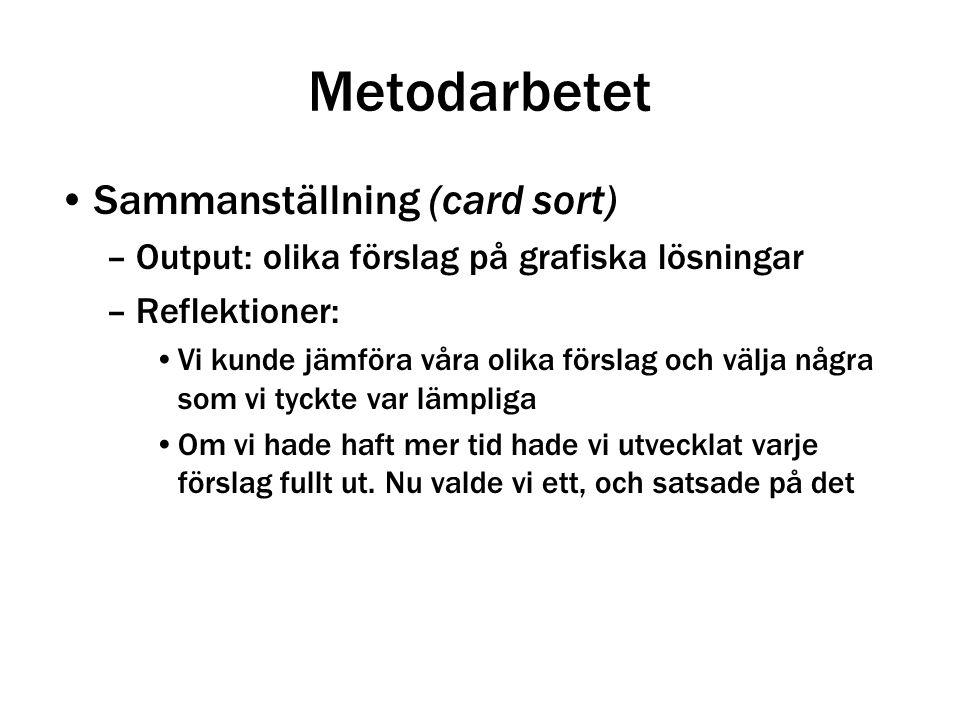 Metodarbetet Sammanställning (card sort)