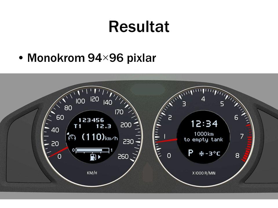 Resultat Monokrom 94×96 pixlar