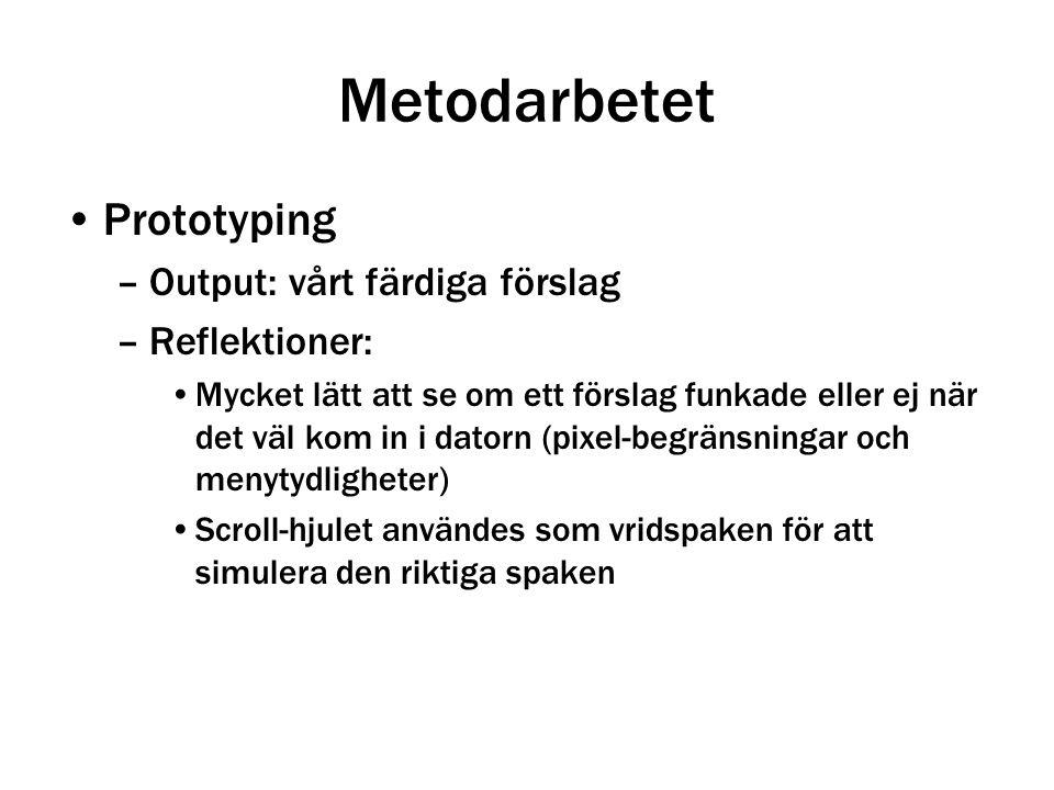 Metodarbetet Prototyping Output: vårt färdiga förslag Reflektioner: