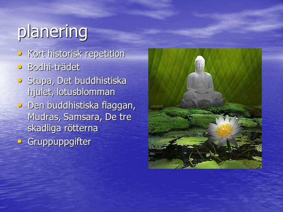 planering Kort historisk repetition Bodhi-trädet
