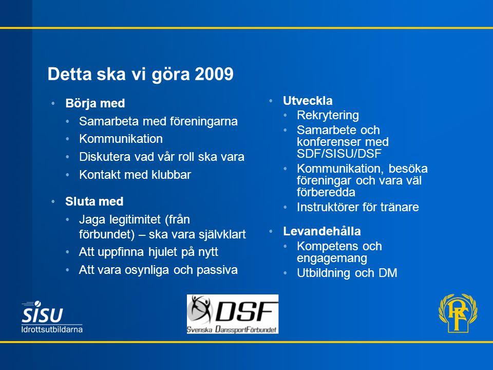 Detta ska vi göra 2009 Börja med Samarbeta med föreningarna