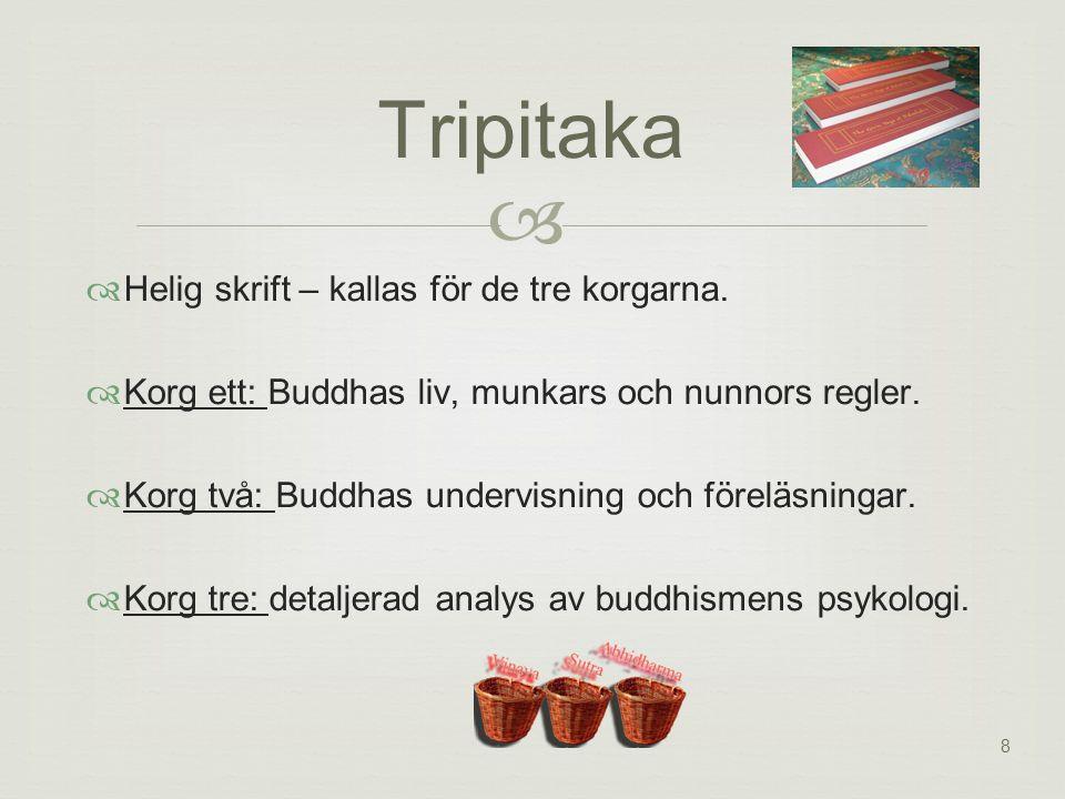 Tripitaka  Helig skrift – kallas för de tre korgarna.