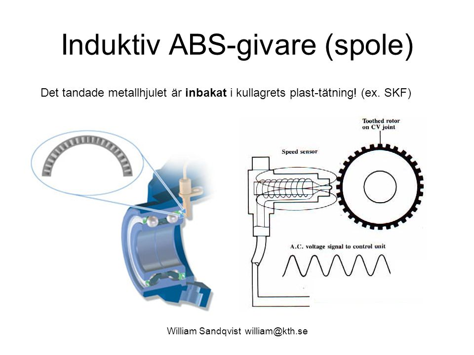 Induktiv ABS-givare (spole)