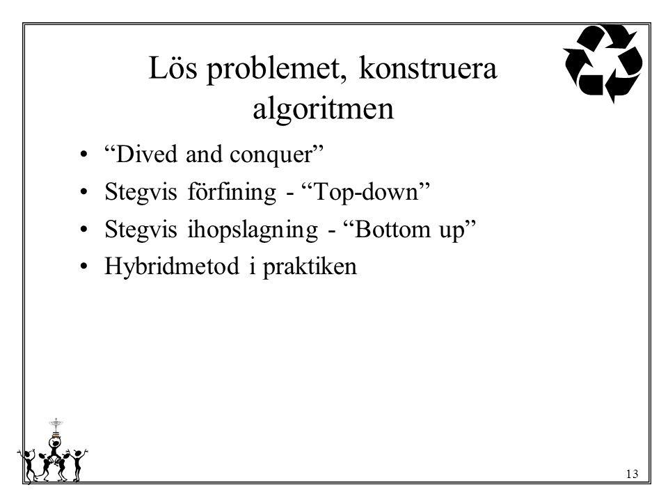 Lös problemet, konstruera algoritmen
