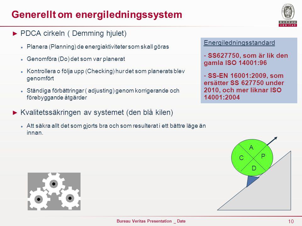 Generellt om energiledningssystem