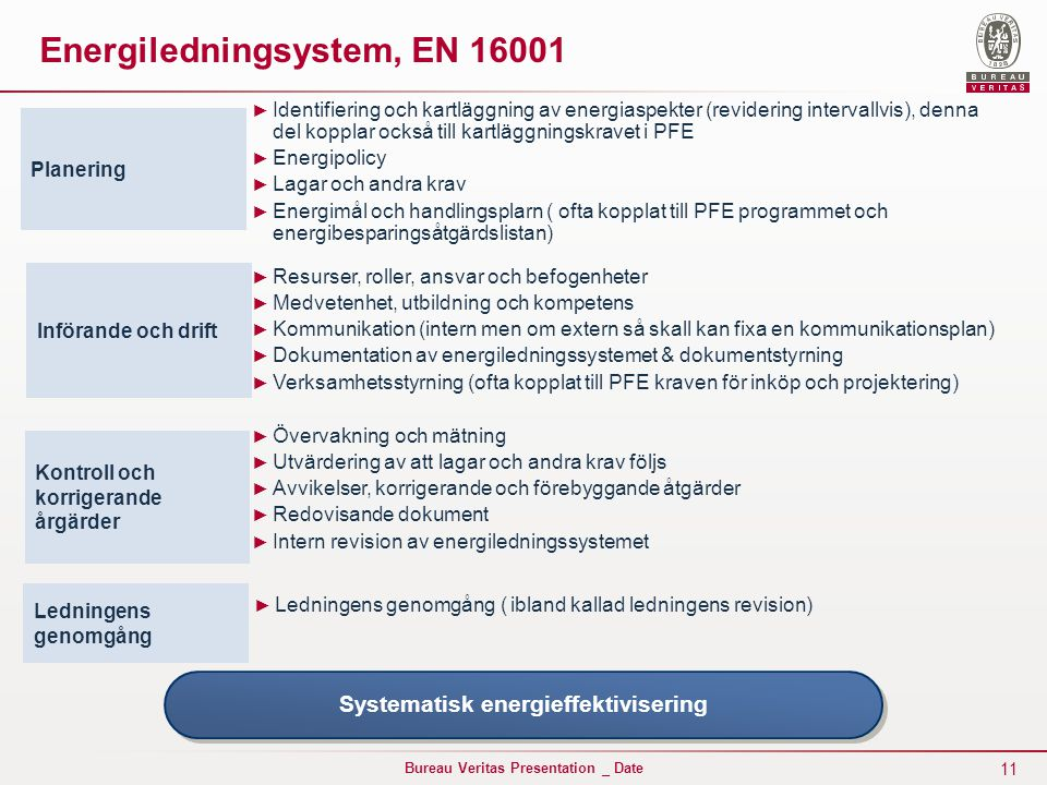 Energiledningsystem, EN 16001