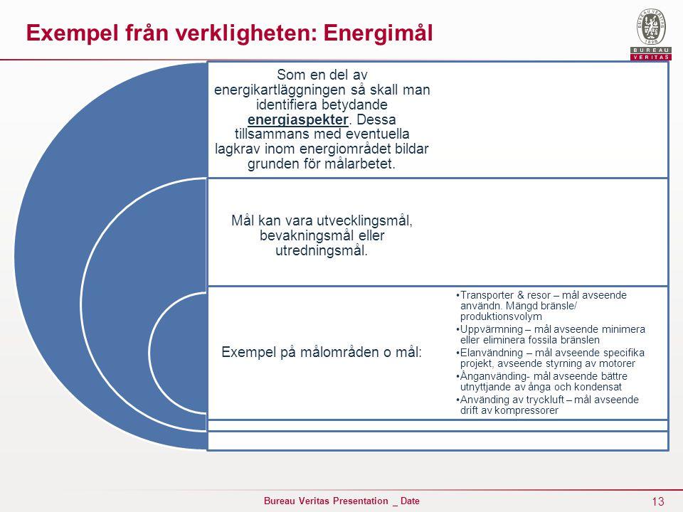 Exempel från verkligheten: Energimål
