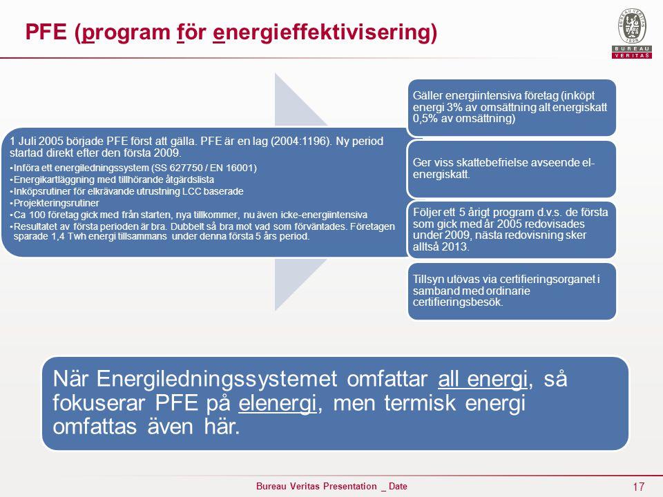 PFE (program för energieffektivisering)