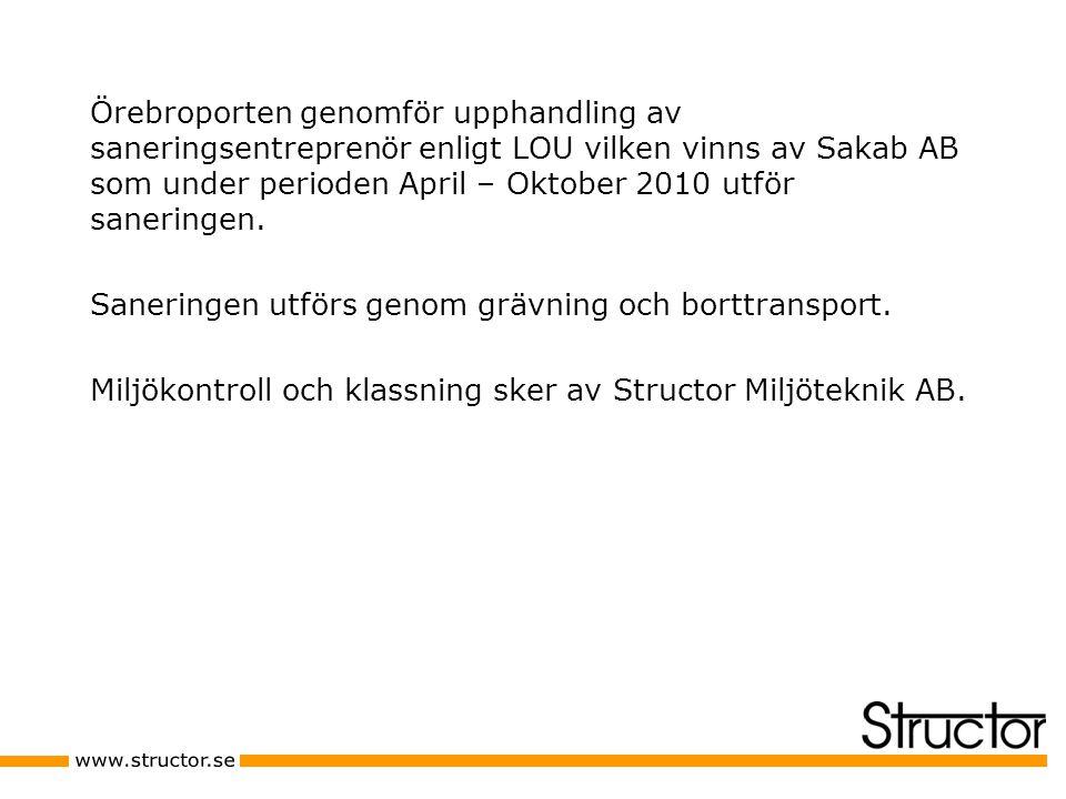 Örebroporten genomför upphandling av saneringsentreprenör enligt LOU vilken vinns av Sakab AB som under perioden April – Oktober 2010 utför saneringen.